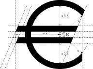 euro wayedra